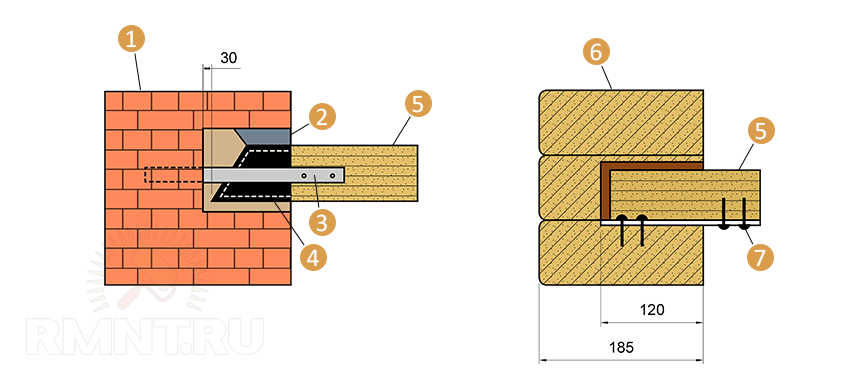 Межэтажное перекрытие по деревянным балкам: расчёт по сборным нагрузкам и допустимому прогибу
