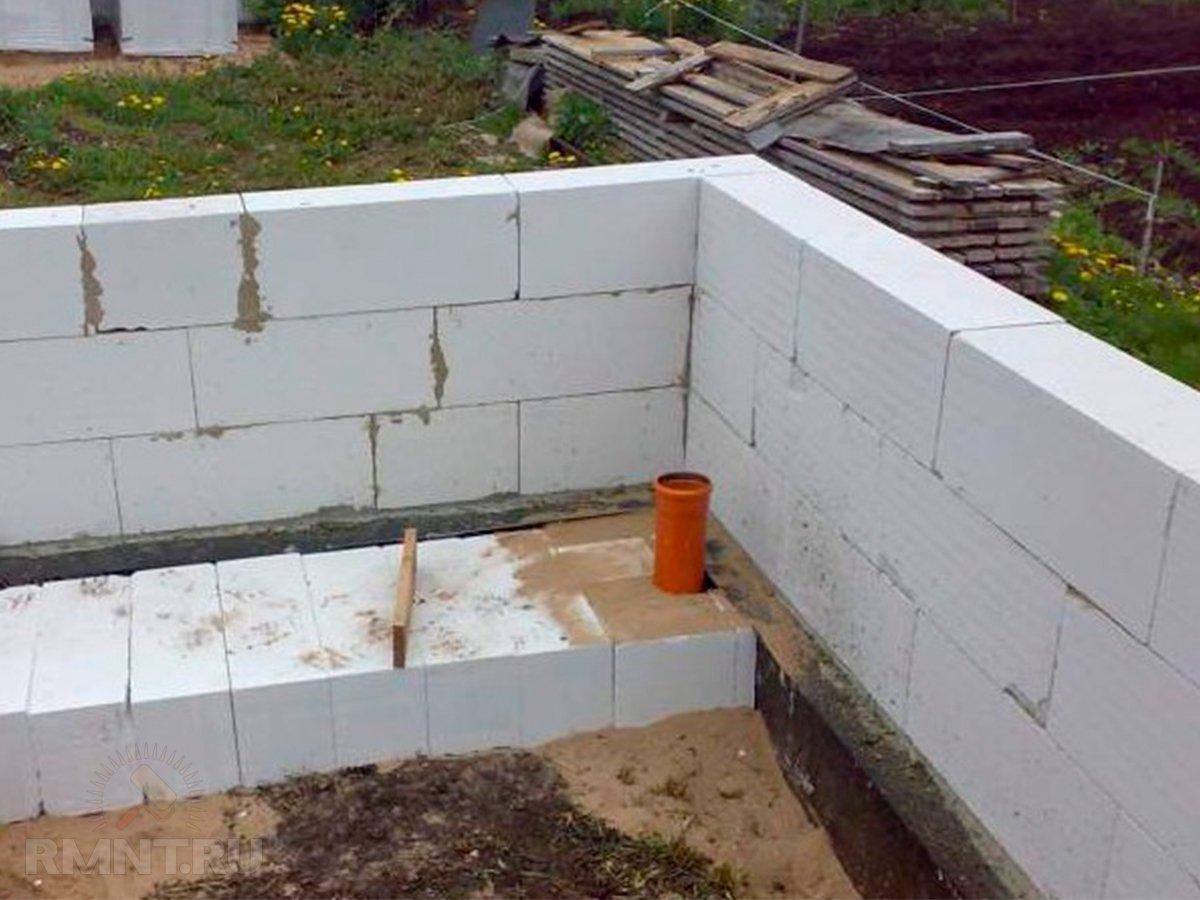 стены бани из газобетона