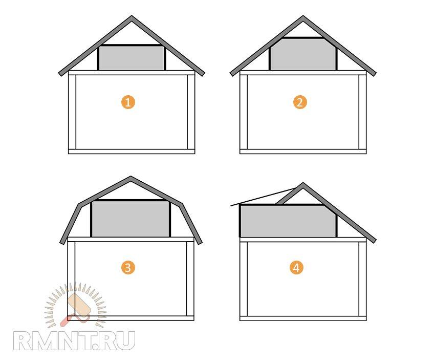 Какой формы крыша с мансардой