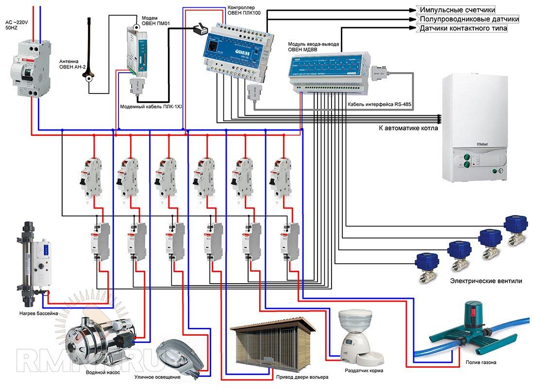 схема дистанционного управления насосной станции