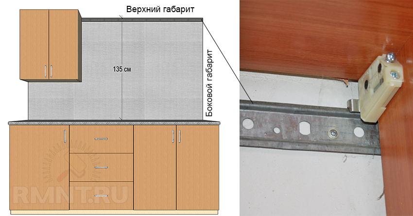 Крепление навесных шкафов к стене  Строительный портал