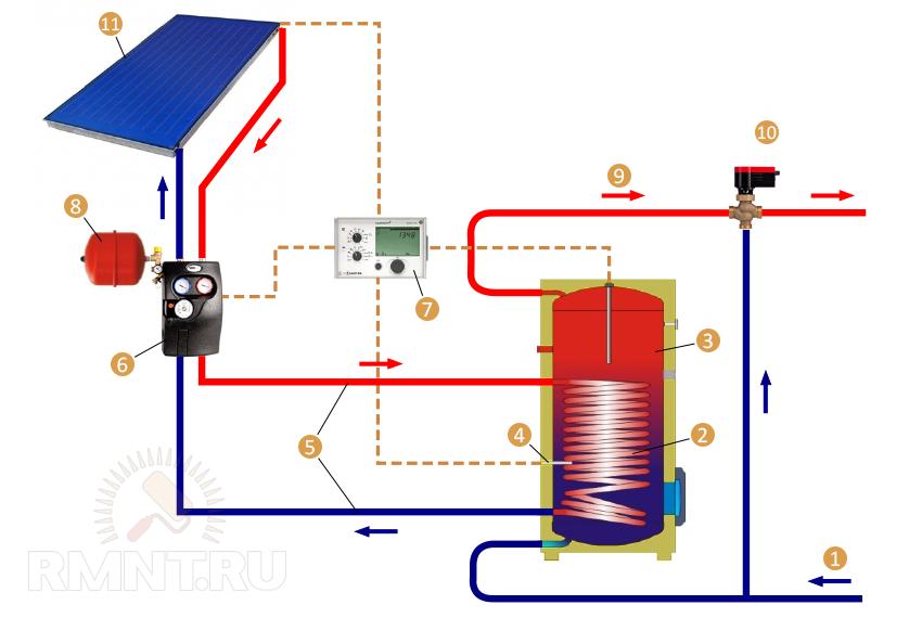 Схема отопления дома солнечными коллекторами