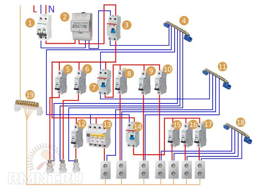 УЗО: 1 — вводной автомат;
