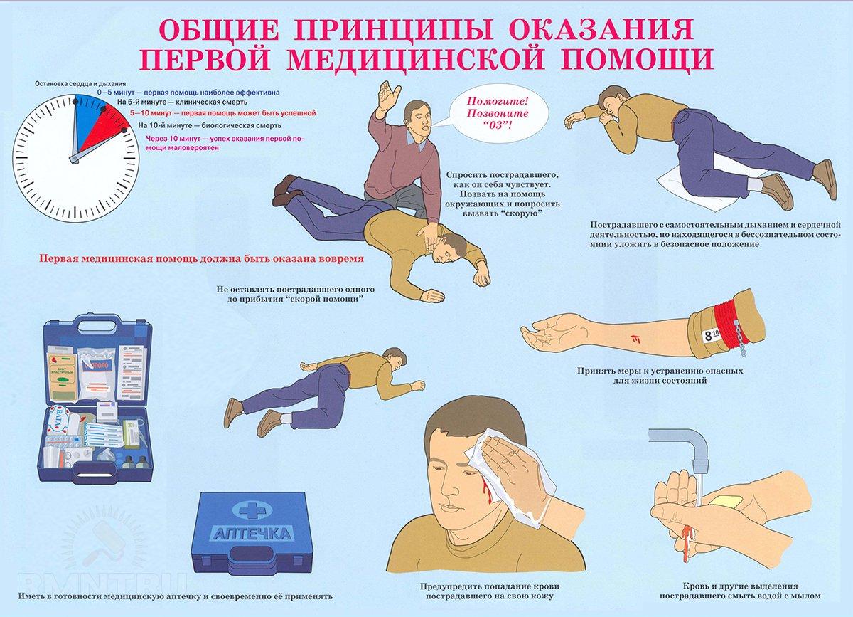 Правила оказания первой помощи при травмах на строительстве