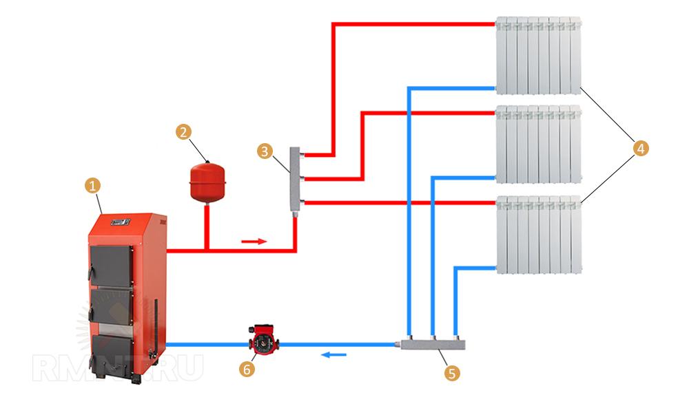 Лучевая схема отопления