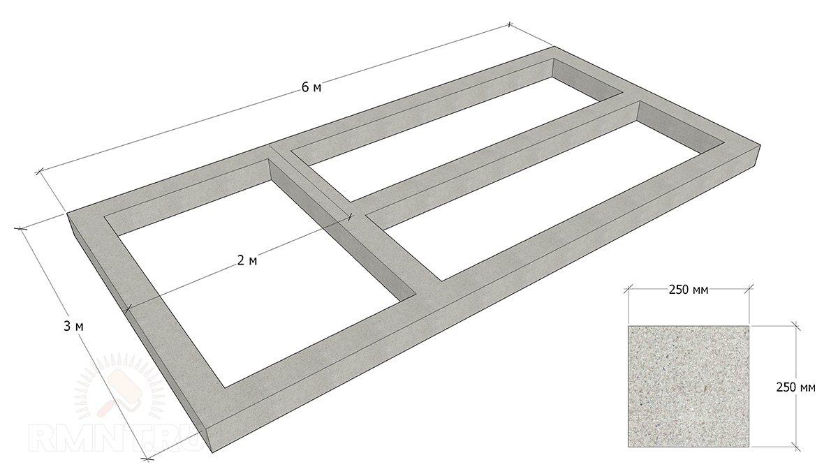 Ленточный фундамент для дачного домика на металлокаркасе