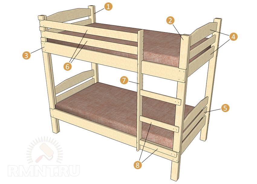 Детская двухъярусная кровать своими руками: чертежи, схемы, фото