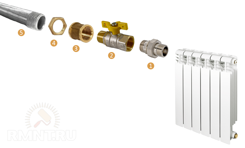 Подключение радиатора к системе отопления