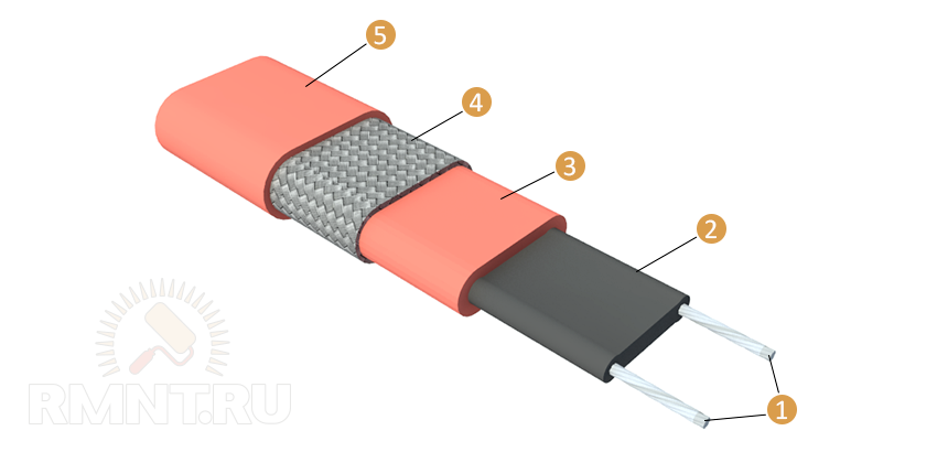 Устройство саморегулирующегося кабеля