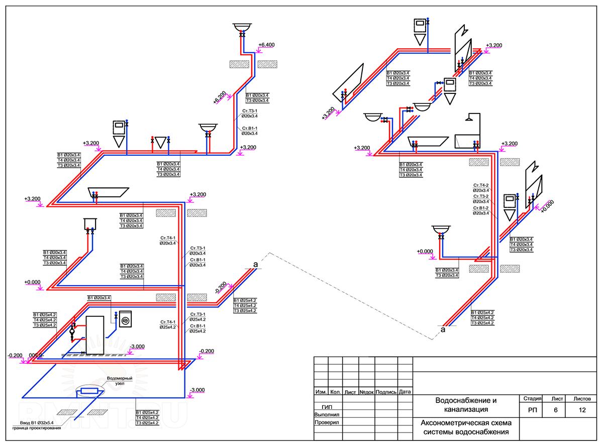 подробная схема водопровода и канализации на даче