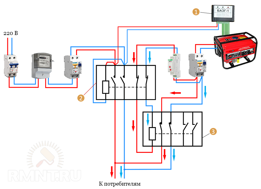 подключение генератора к частному дому