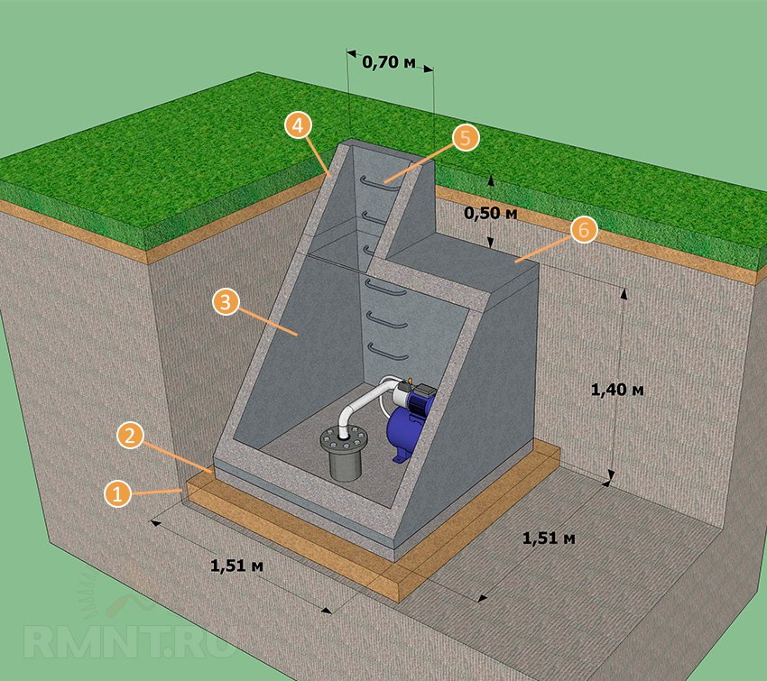 Кессон для скважины из бетона