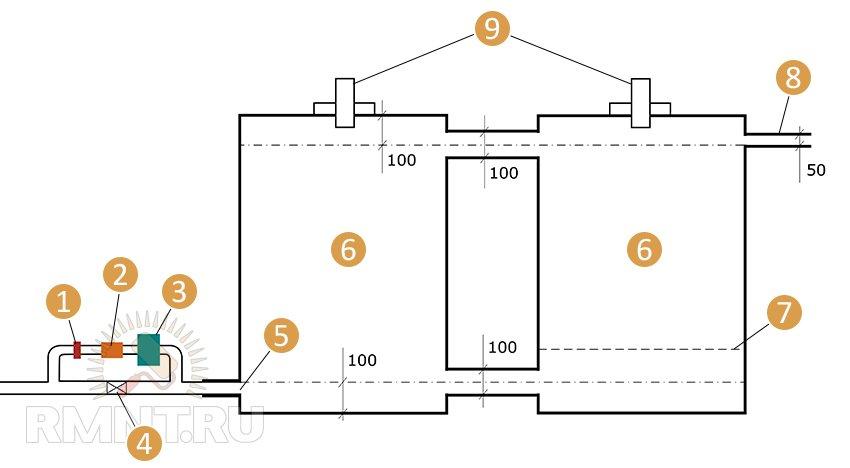 Схема водонапорной башни в доме
