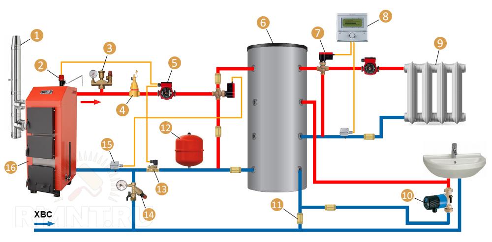 Схема подключения твердотопливного котла с теплоаккумулятором