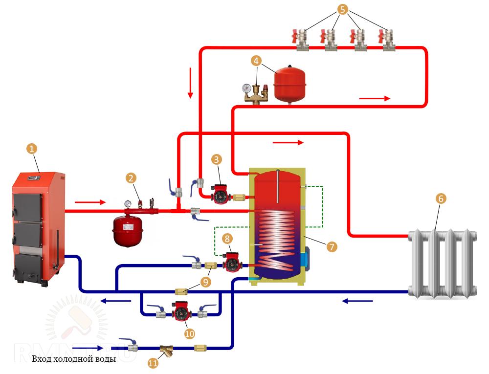 Рециркуляция горячей воды через бойлер косвенного нагрева
