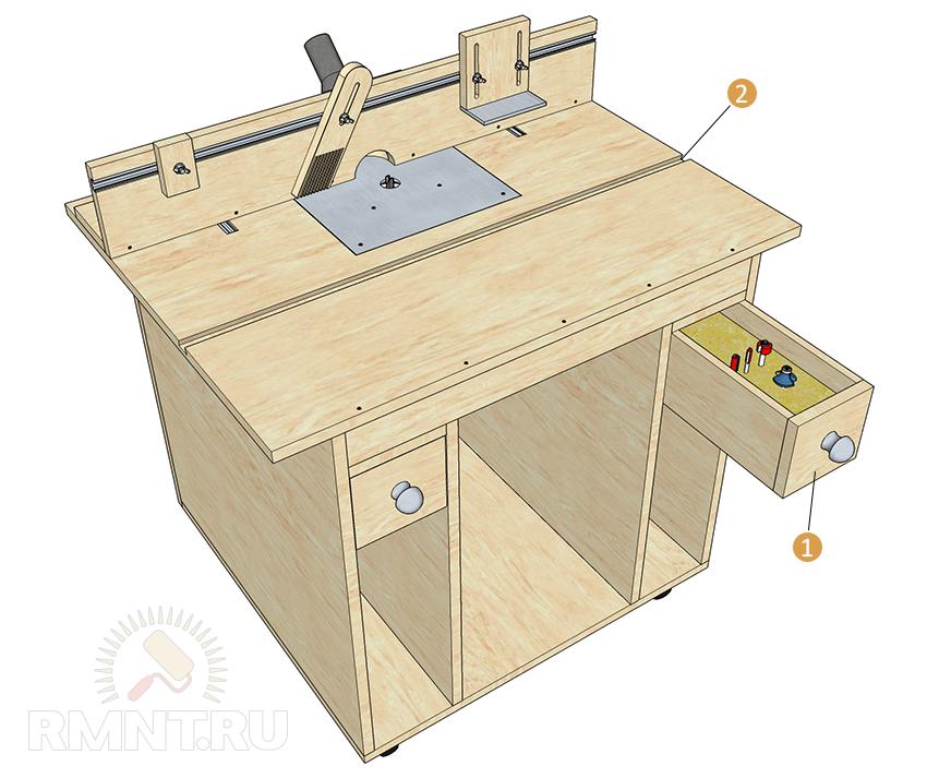 Стол для лобзика и ручного фрезера своими руками