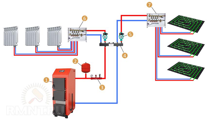 Подключение водяного теплого пола к системе отопления