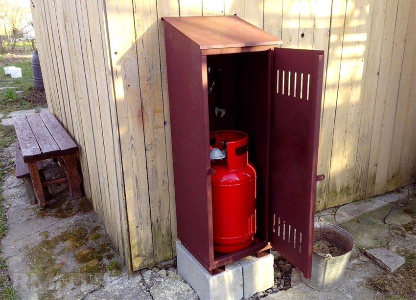 Шкаф для газового баллона