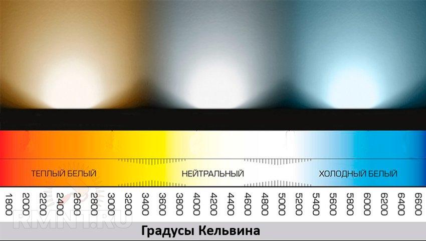 Цвет свечения светодиодных ламп