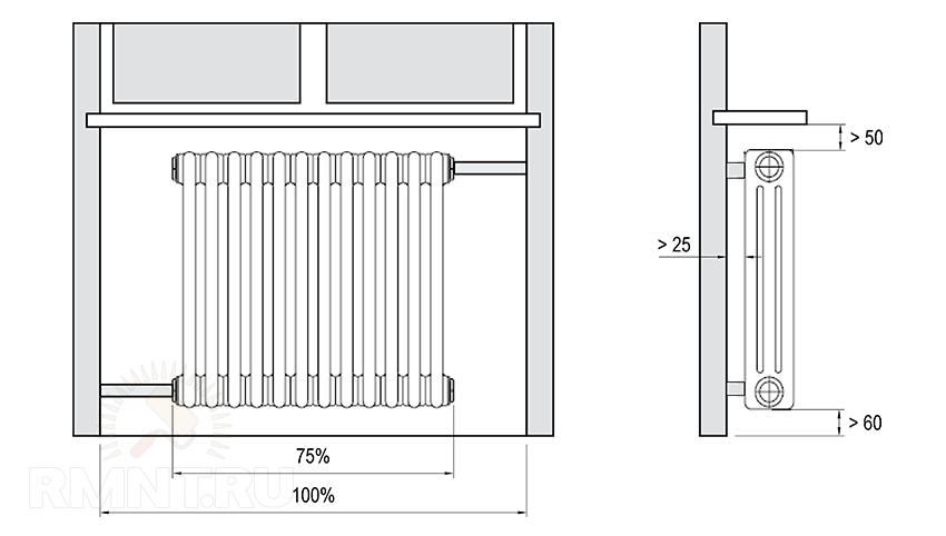 Размещение радиатора отопления