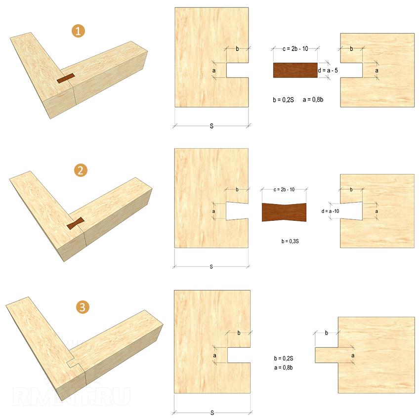 Детская деревянная кровать своими руками чертежи и схемы
