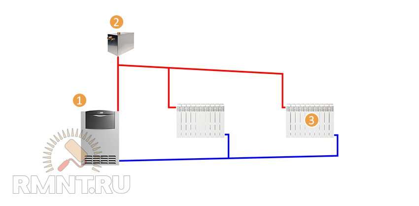 472Коллекторная система водоснабжения