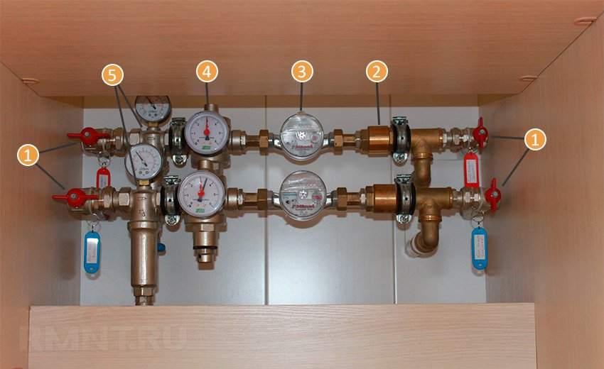 Редуктор давления воды
