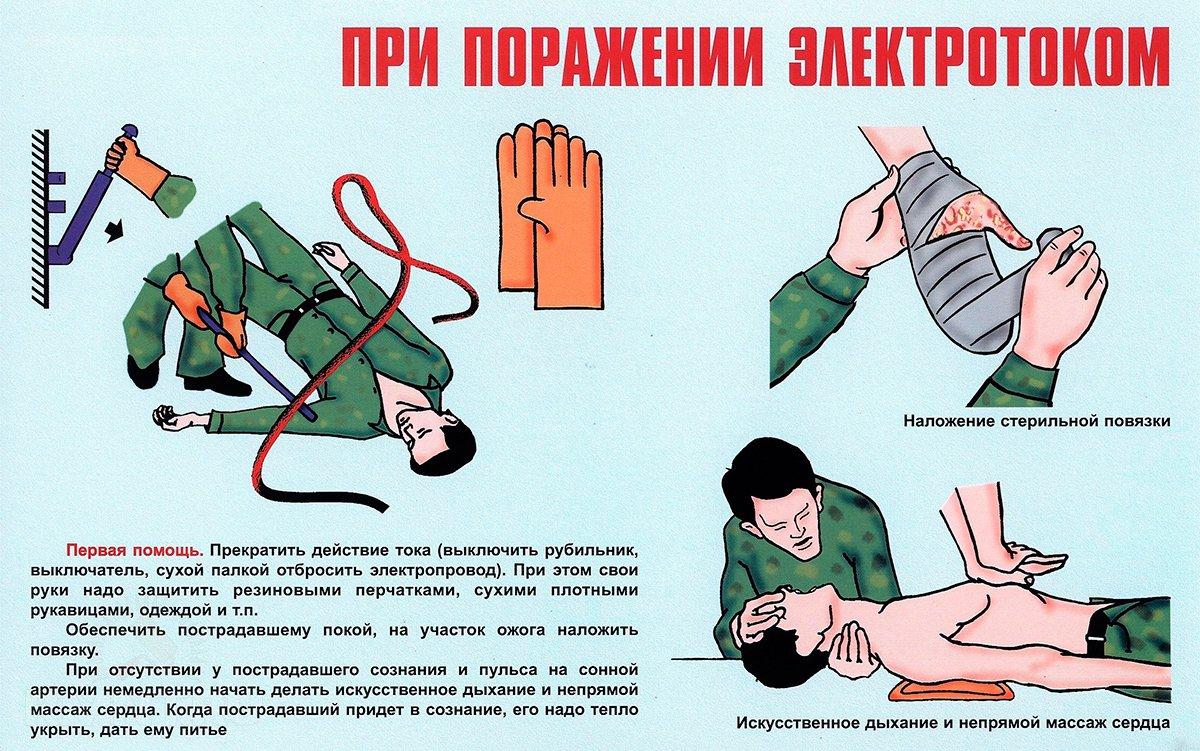 Первая помощь при ударе током