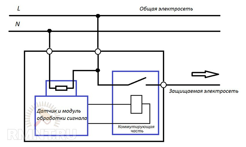 Структурная схема реле