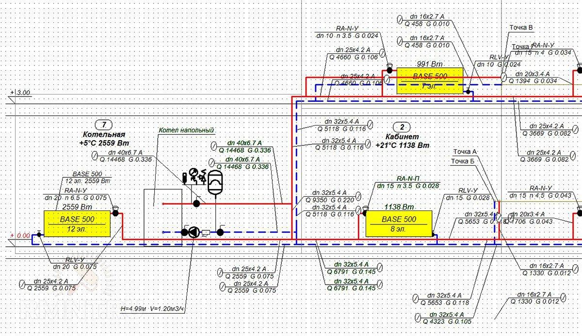 Гидравличсекий расчет системы отопления в Danfoss C.O.