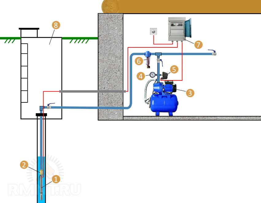 Схема подключения реле давления к насосной станции